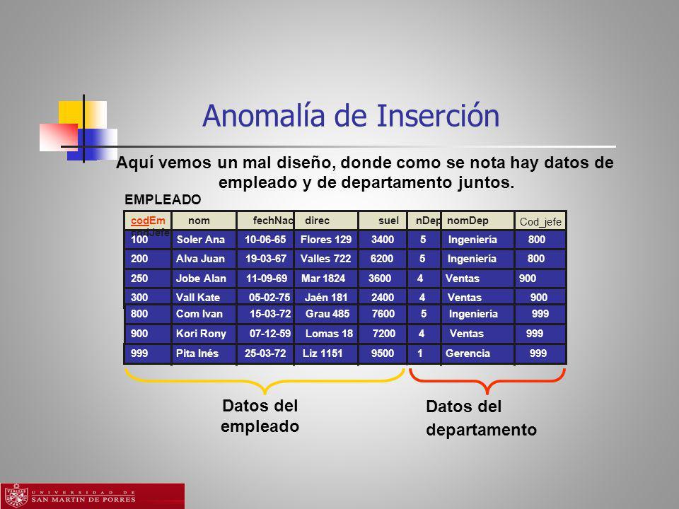 Anomalía de Inserción Aquí vemos un mal diseño, donde como se nota hay datos de. empleado y de departamento juntos.