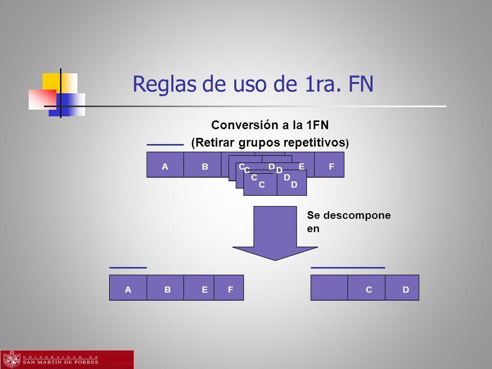 Reglas de uso de 1ra. FN Conversión a la 1FN
