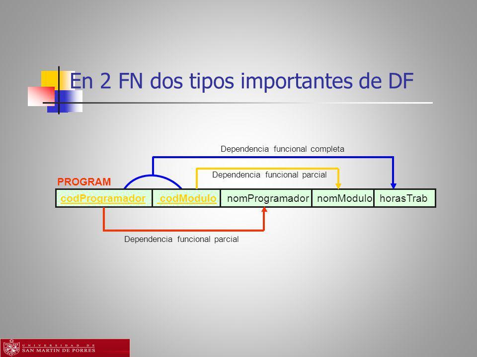 En 2 FN dos tipos importantes de DF