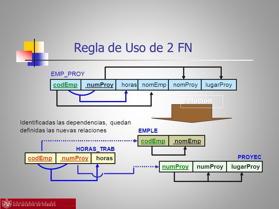 Regla de Uso de 2 FN solución EMP_PROY codEmp numProy horas nomEmp