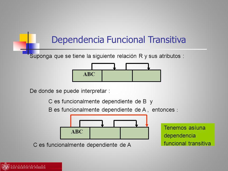 Dependencia Funcional Transitiva