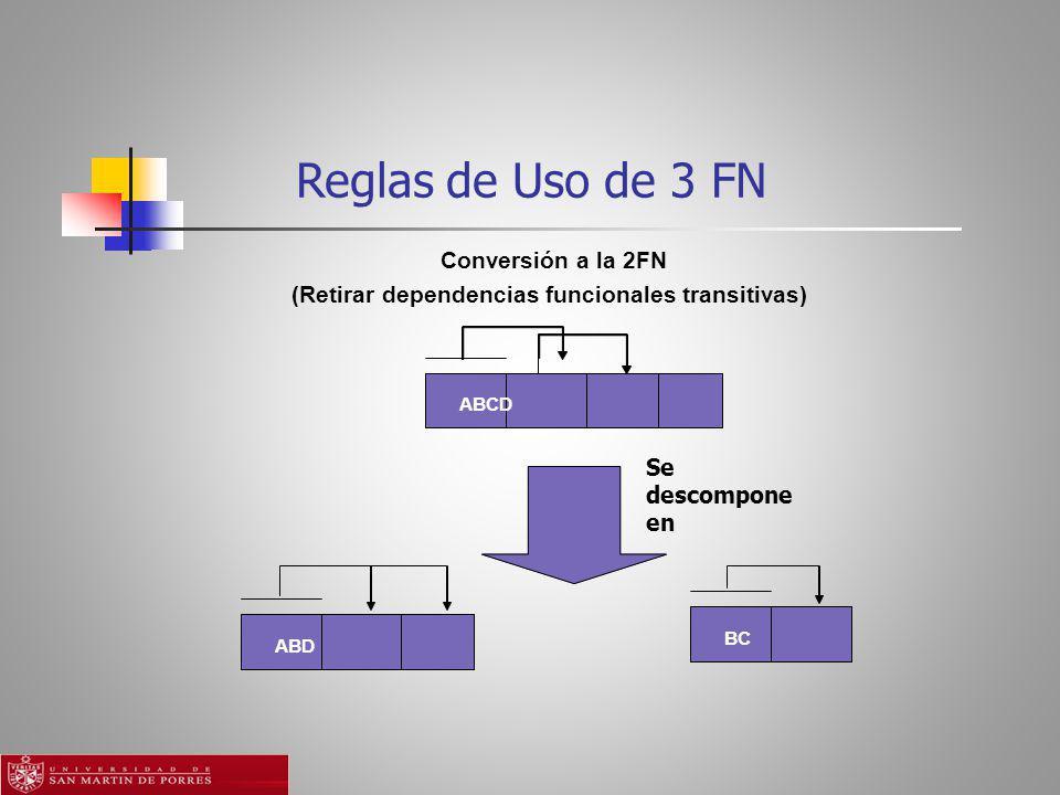 Reglas de Uso de 3 FN Conversión a la 2FN