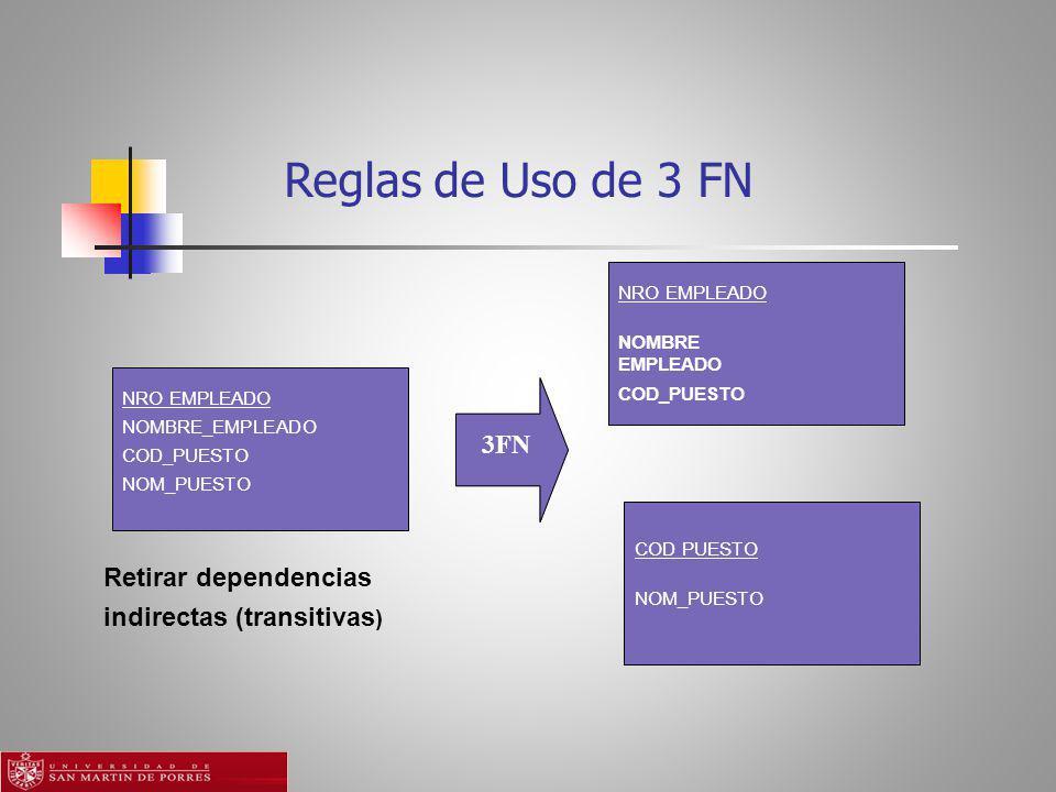Reglas de Uso de 3 FN 3FN Retirar dependencias