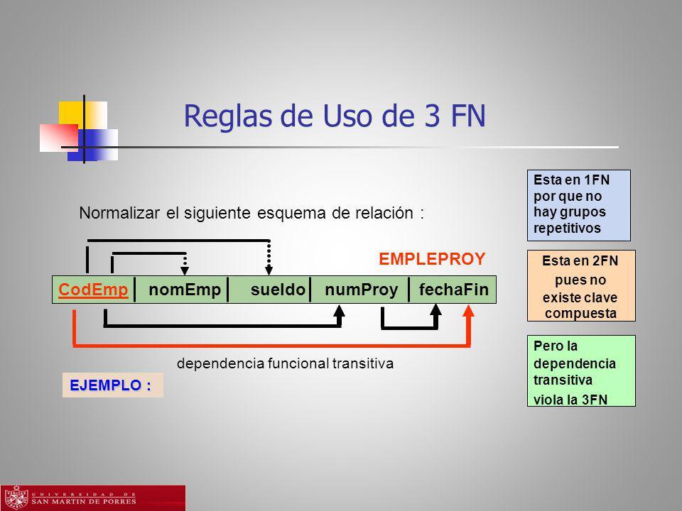 Reglas de Uso de 3 FN Normalizar el siguiente esquema de relación :