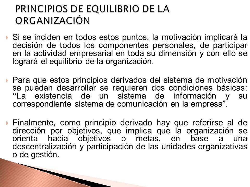PRINCIPIOS DE EQUILIBRIO DE LA ORGANIZACIÓN