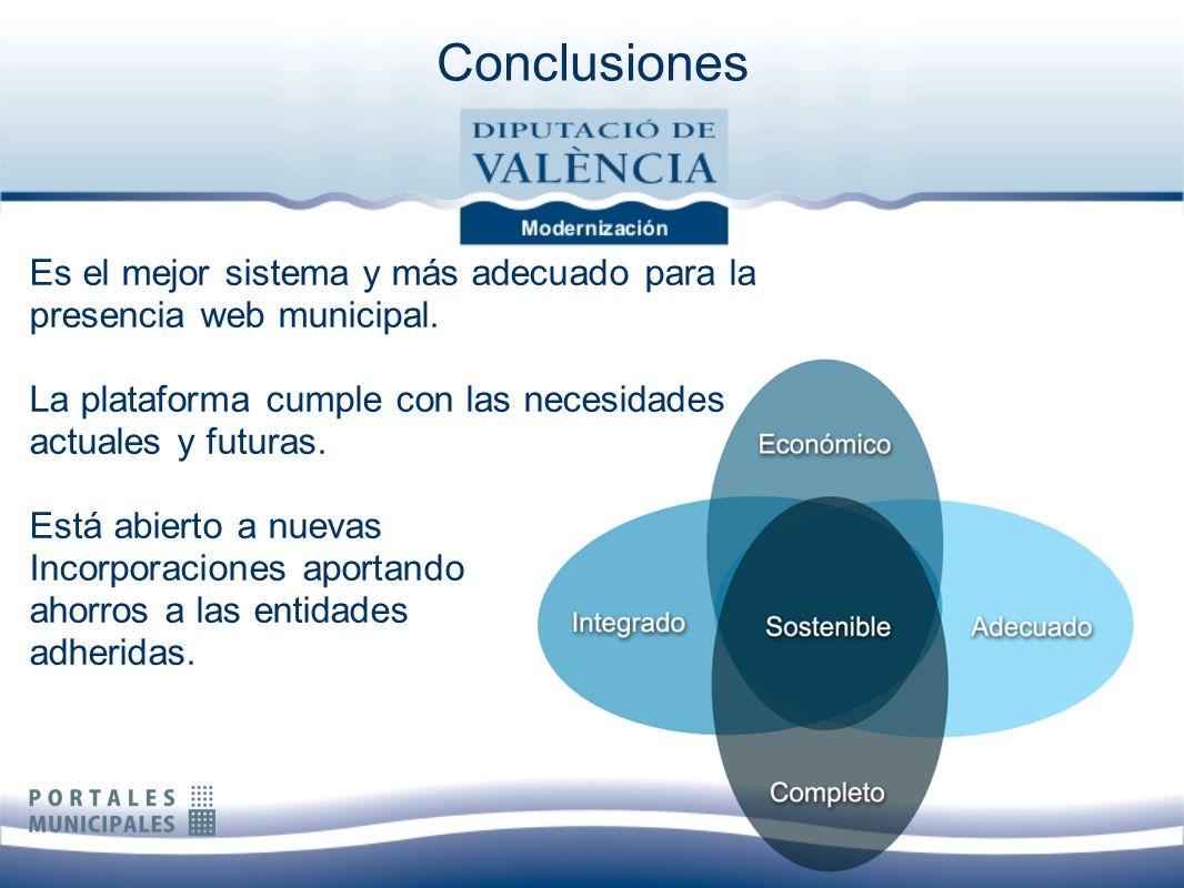 Conclusiones Es el mejor sistema y más adecuado para la presencia web municipal. La plataforma cumple con las necesidades.