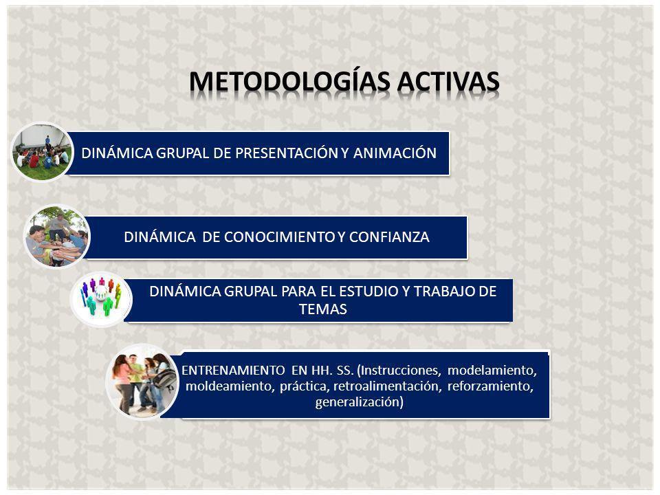 METODOLOGÍAS ACTIVAS DINÁMICA GRUPAL DE PRESENTACIÓN Y ANIMACIÓN