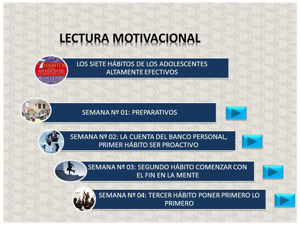 LECTURA MOTIVACIONAL LOS SIETE HÁBITOS DE LOS ADOLESCENTES ALTAMENTE EFECTIVOS. SEMANA Nº 01: PREPARATIVOS.