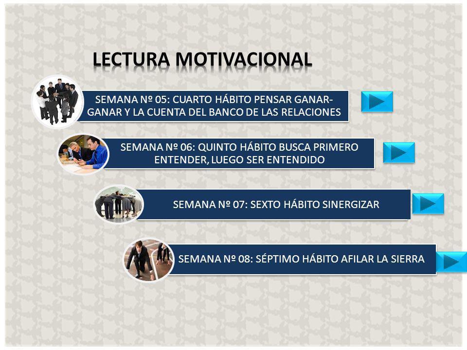 LECTURA MOTIVACIONAL SEMANA Nº 05: CUARTO HÁBITO PENSAR GANAR- GANAR Y LA CUENTA DEL BANCO DE LAS RELACIONES.