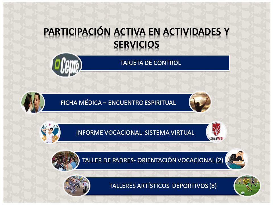 PARTICIPACIÓN ACTIVA EN ACTIVIDADES Y SERVICIOS