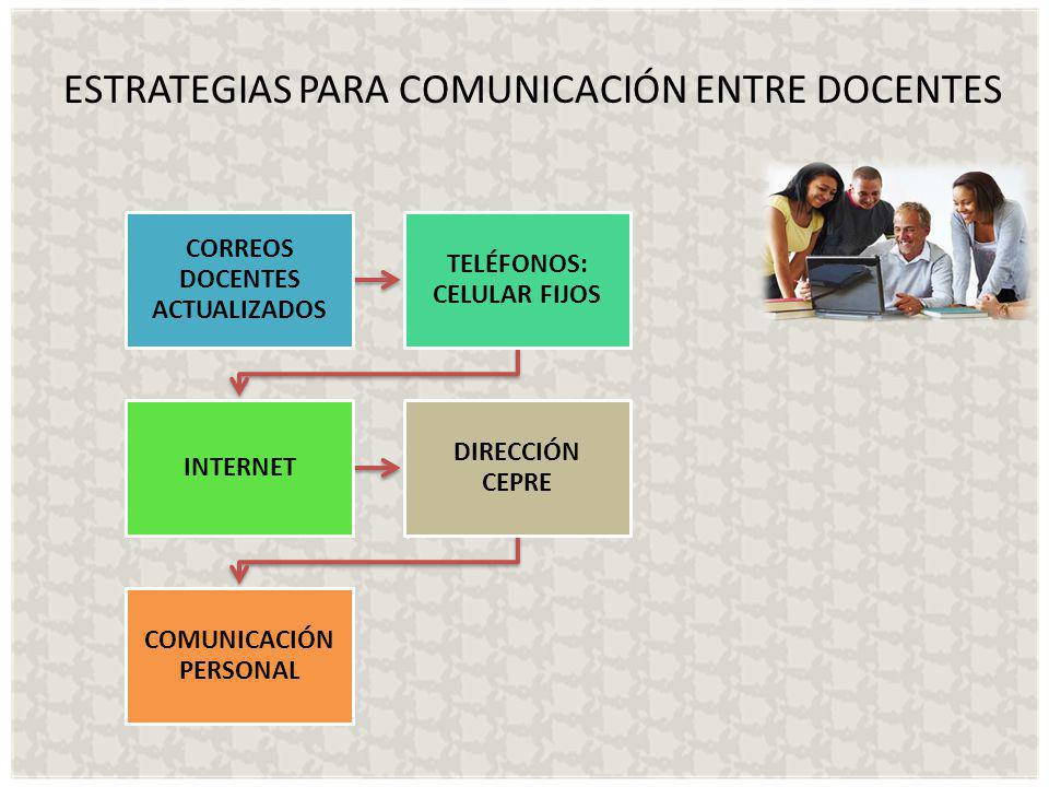 ESTRATEGIAS PARA COMUNICACIÓN ENTRE DOCENTES