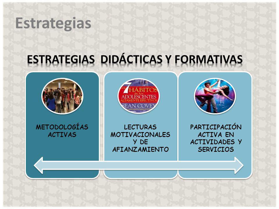 Estrategias ESTRATEGIAS DIDÁCTICAS Y FORMATIVAS METODOLOGÍAS ACTIVAS