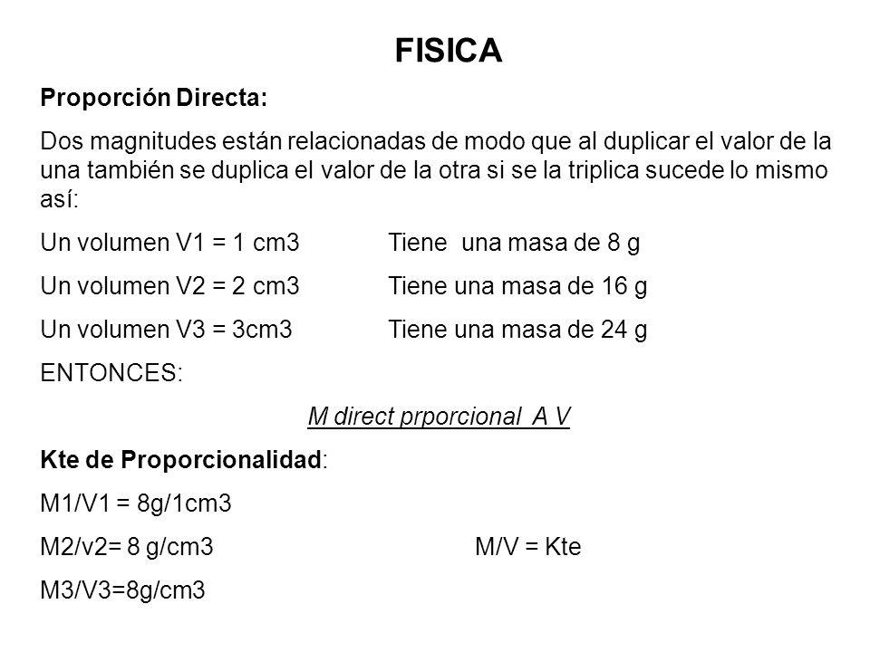 M direct prporcional A V