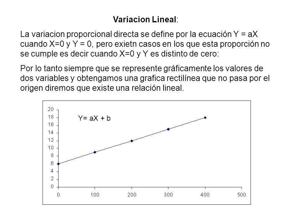 Variacion Lineal: