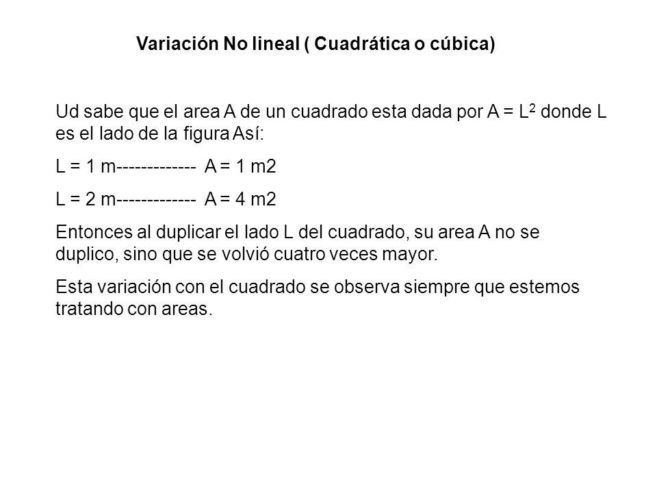 Variación No lineal ( Cuadrática o cúbica)