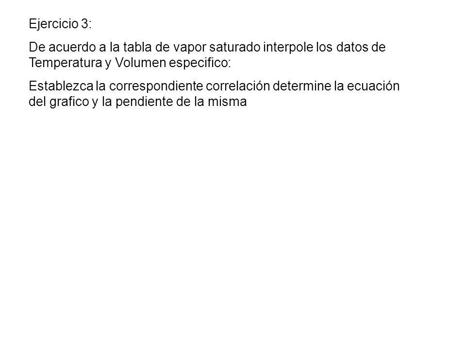 Ejercicio 3: De acuerdo a la tabla de vapor saturado interpole los datos de Temperatura y Volumen especifico: