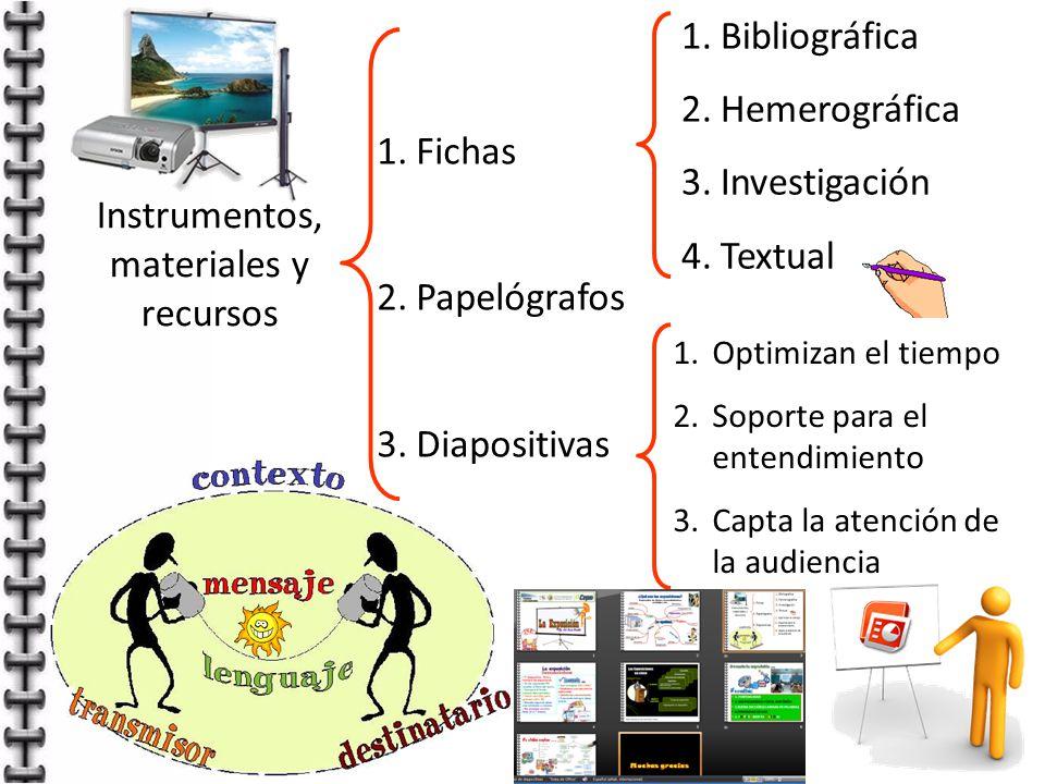 Instrumentos, materiales y recursos