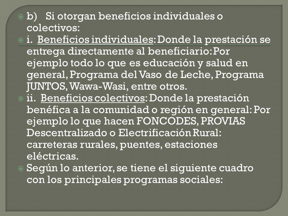 b) Si otorgan beneficios individuales o colectivos: