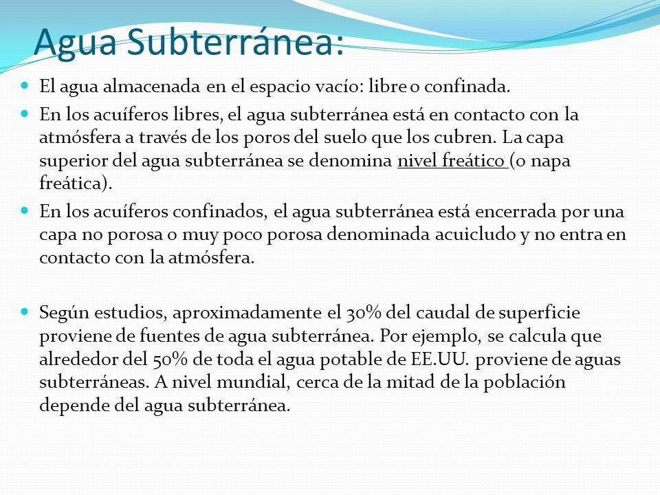 Agua Subterránea: El agua almacenada en el espacio vacío: libre o confinada.