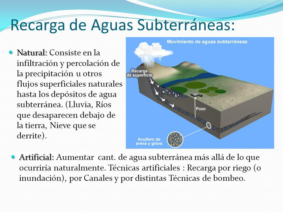 Recarga de Aguas Subterráneas: