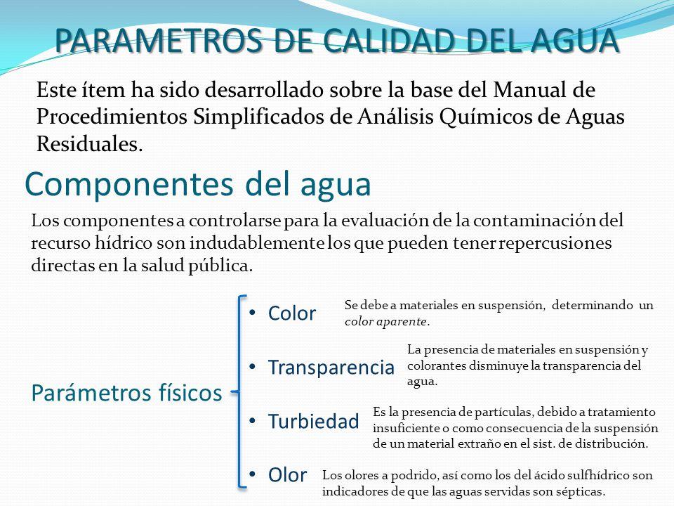 PARAMETROS DE CALIDAD DEL AGUA