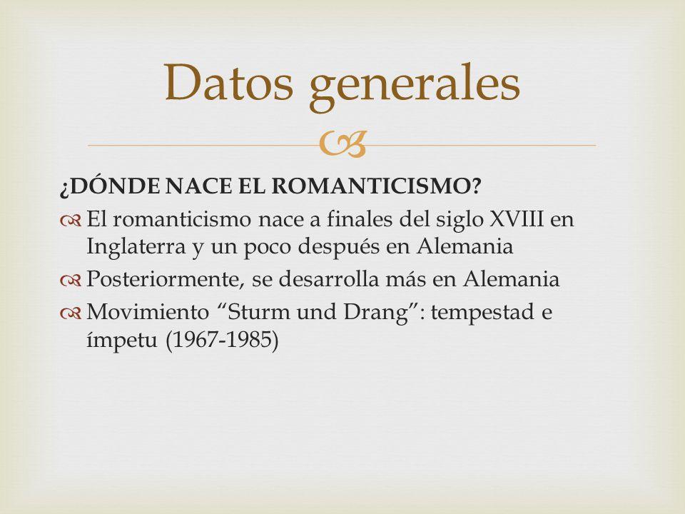 Datos generales ¿DÓNDE NACE EL ROMANTICISMO