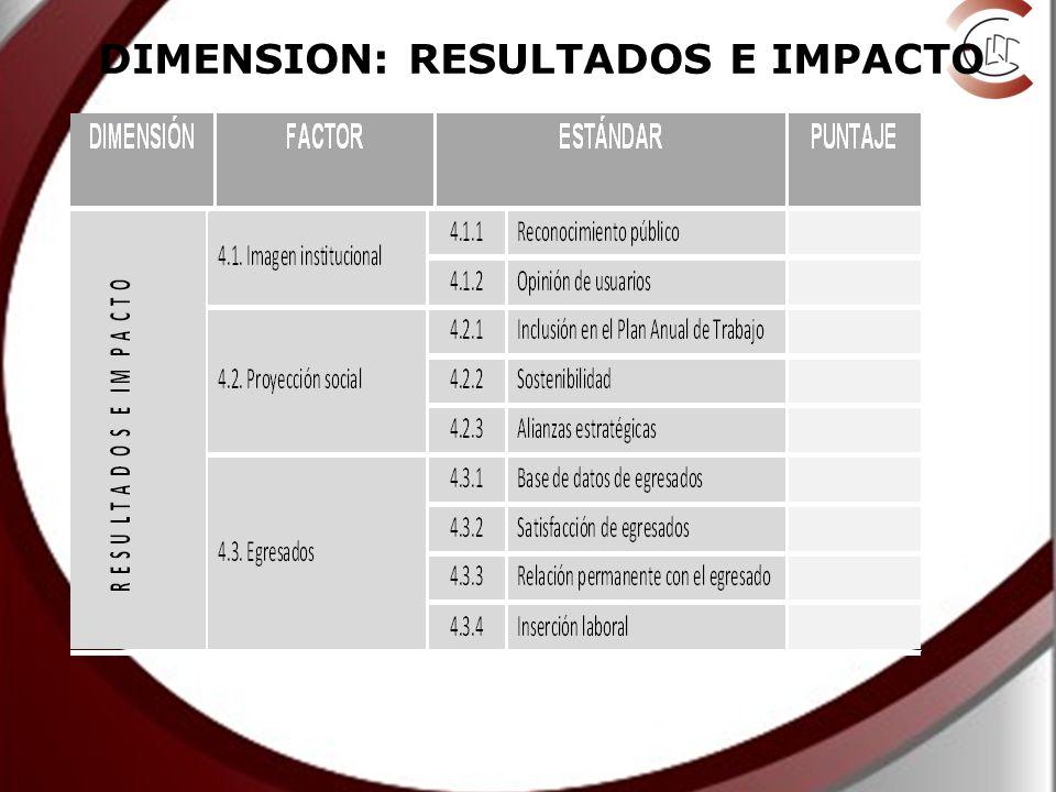 DIMENSION: RESULTADOS E IMPACTO