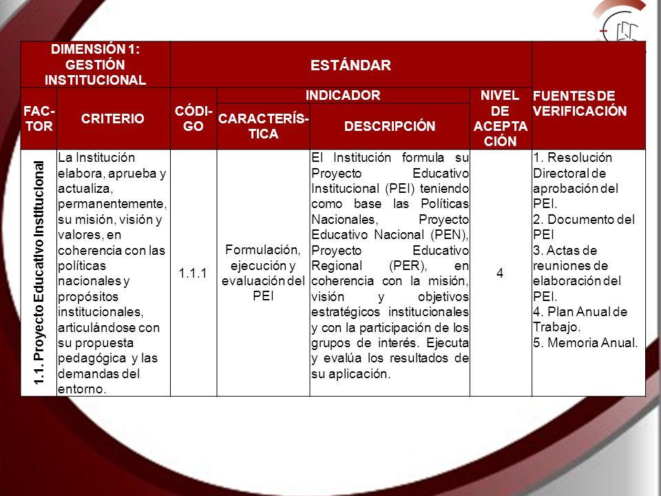 ESTÁNDAR DIMENSIÓN 1: GESTIÓN INSTITUCIONAL FUENTES DE VERIFICACIÓN