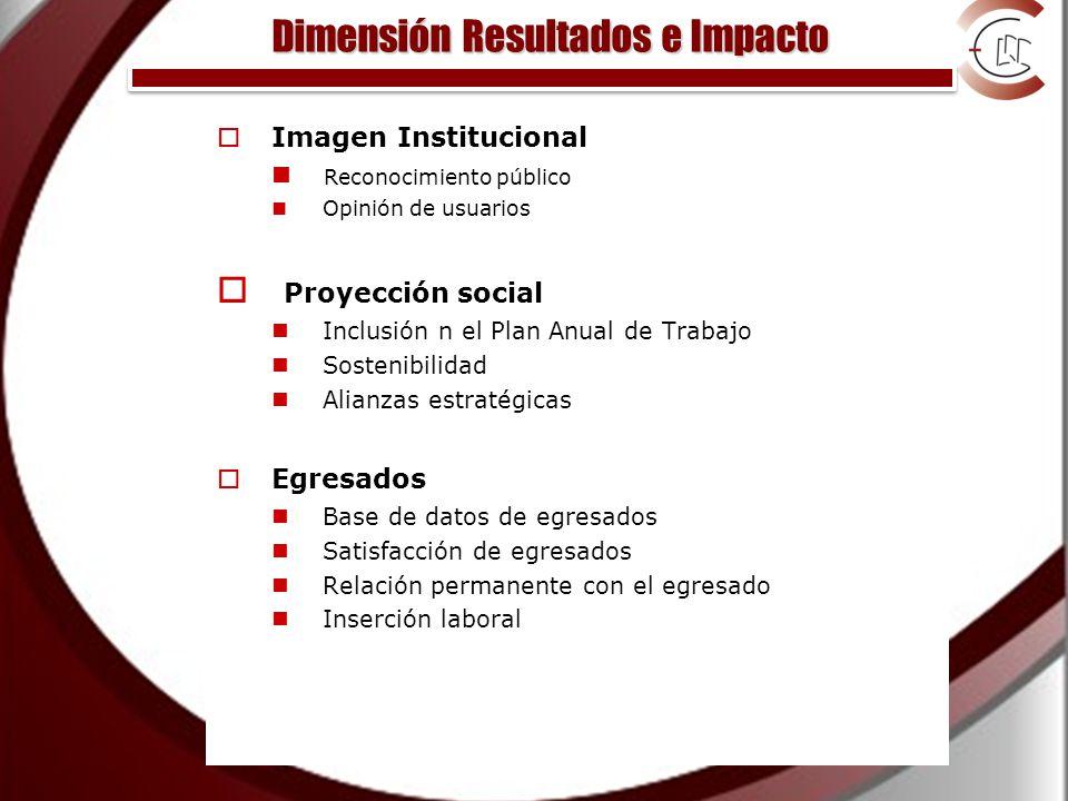 Dimensión Resultados e Impacto