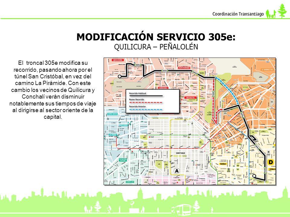 MODIFICACIÓN SERVICIO 305e: