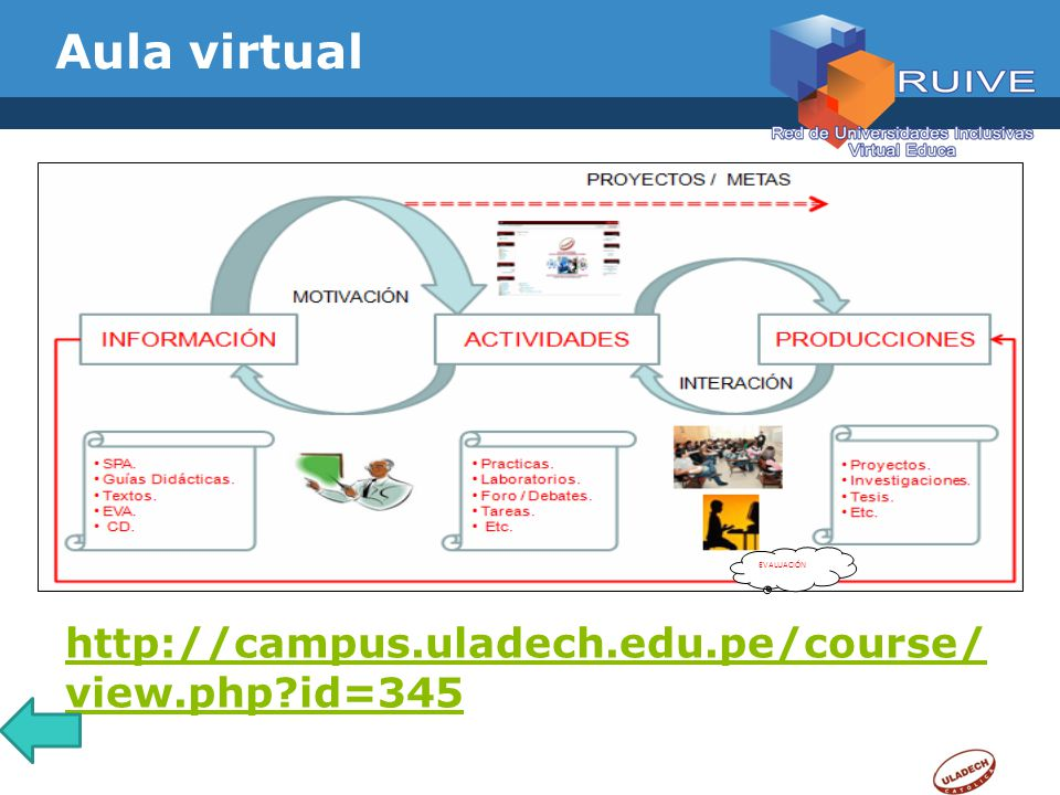 Aula virtual http://campus.uladech.edu.pe/course/view.php id=345