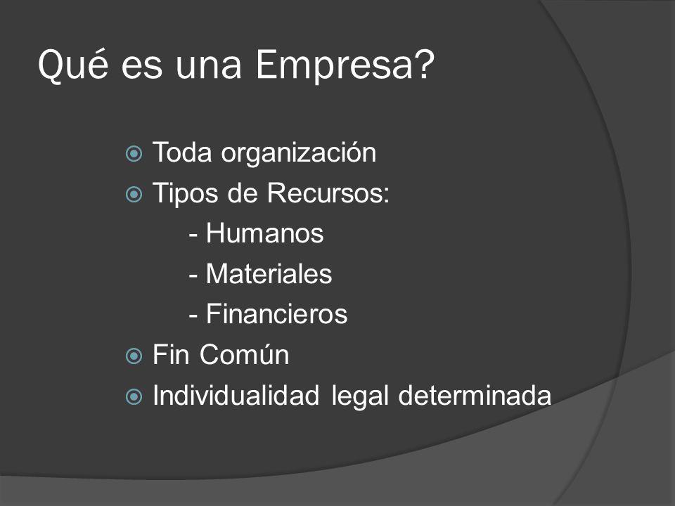 Qué es una Empresa Toda organización Tipos de Recursos: - Humanos