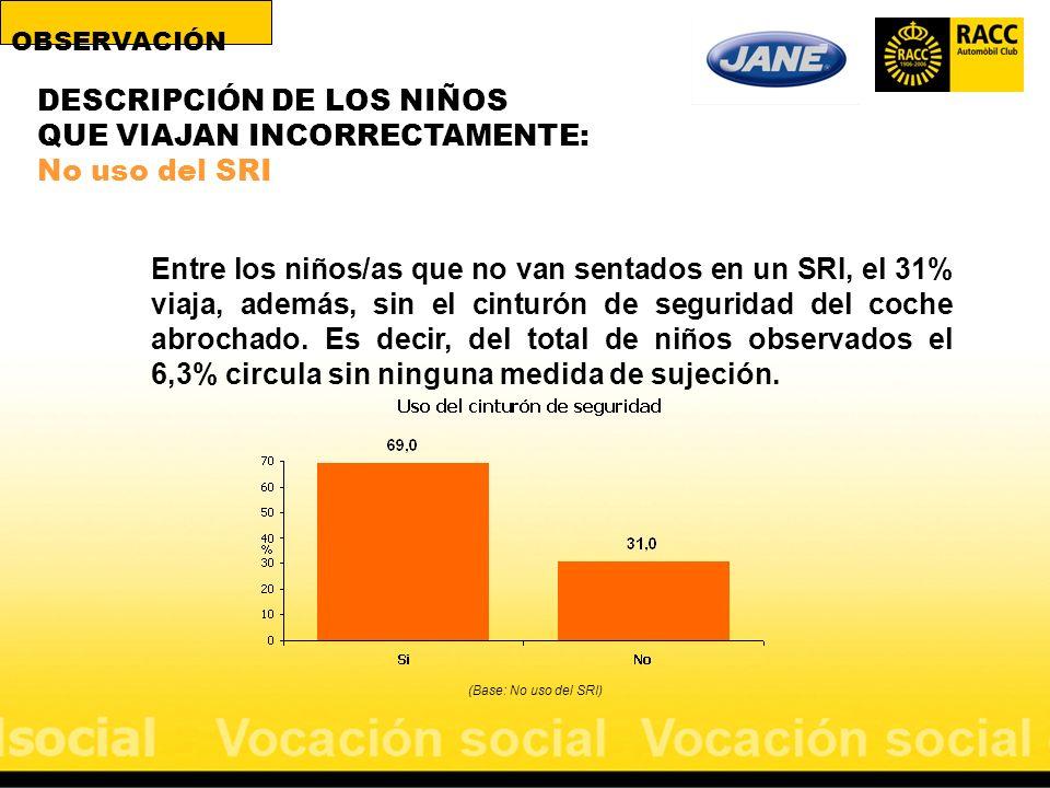 DESCRIPCIÓN DE LOS NIÑOS QUE VIAJAN INCORRECTAMENTE: No uso del SRI
