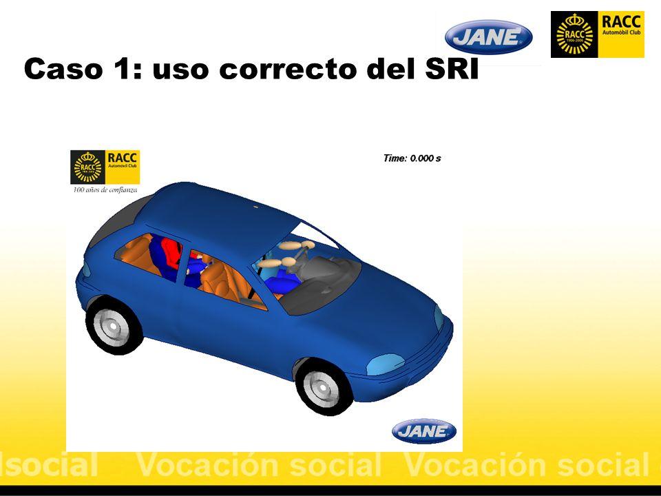 Caso 1: uso correcto del SRI