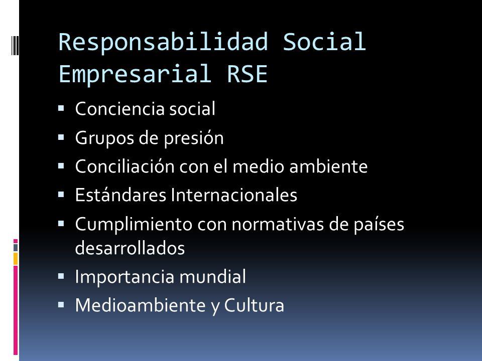 Responsabilidad Social Empresarial RSE
