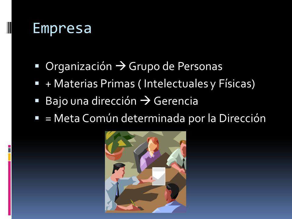 Empresa Organización  Grupo de Personas