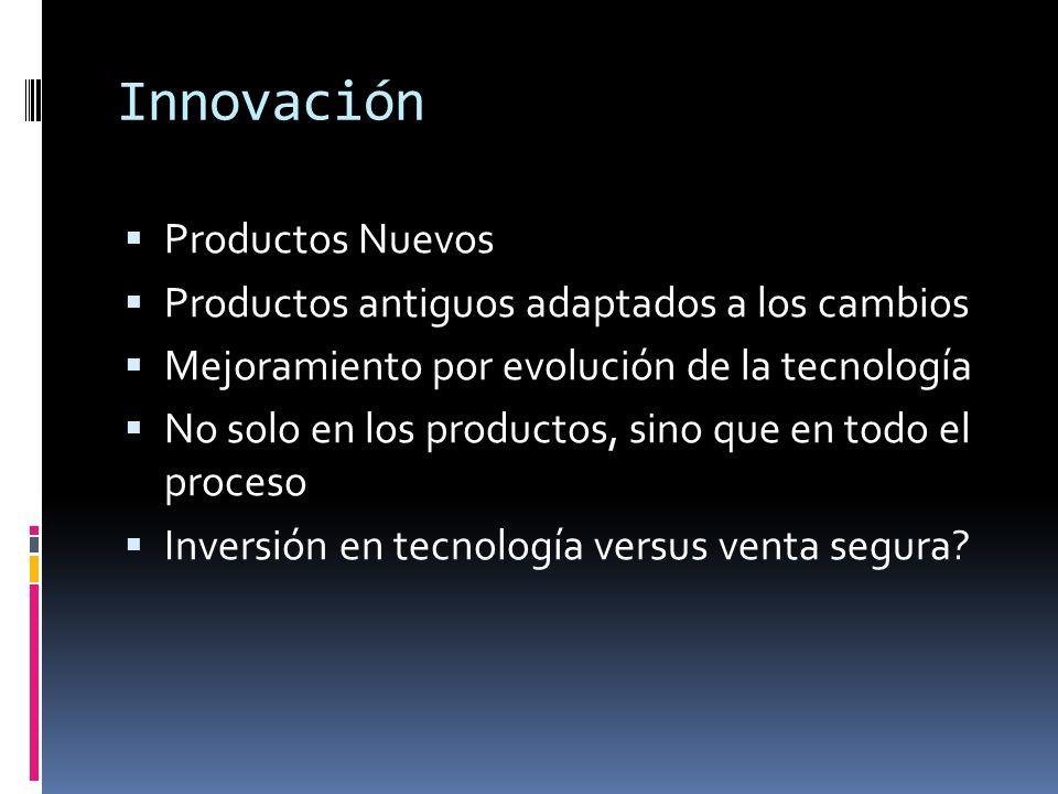 Innovación Productos Nuevos Productos antiguos adaptados a los cambios