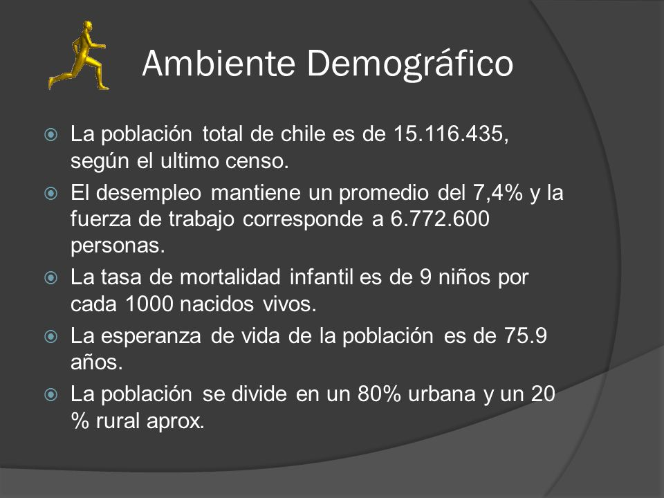 Ambiente DemográficoLa población total de chile es de 15.116.435, según el ultimo censo.