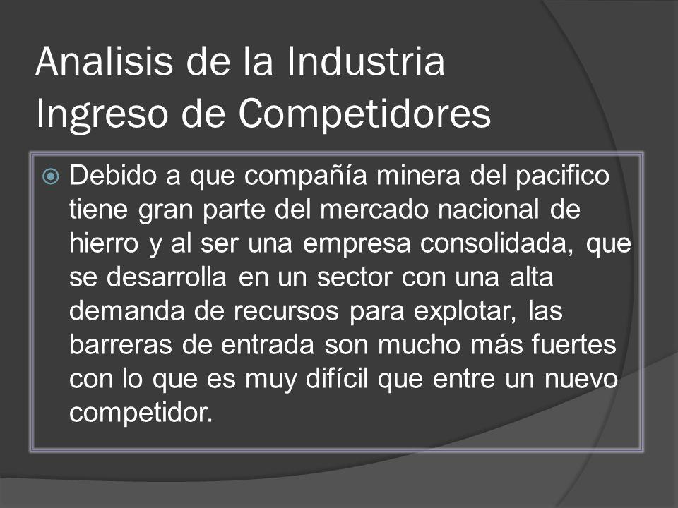 Analisis de la Industria Ingreso de Competidores