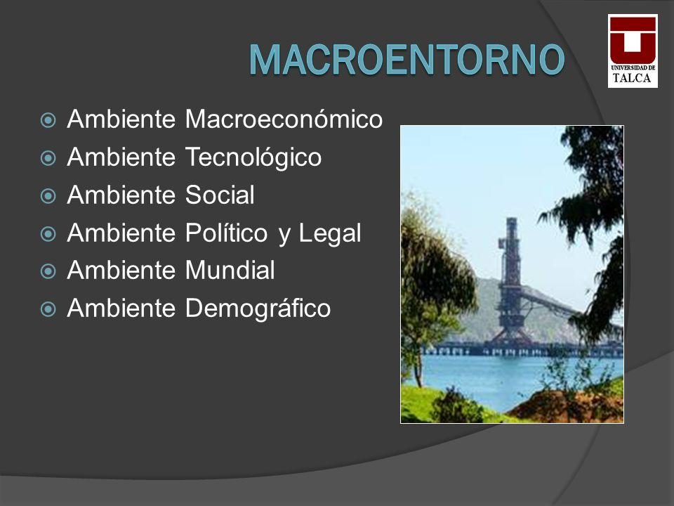 Macroentorno Ambiente Macroeconómico Ambiente Tecnológico