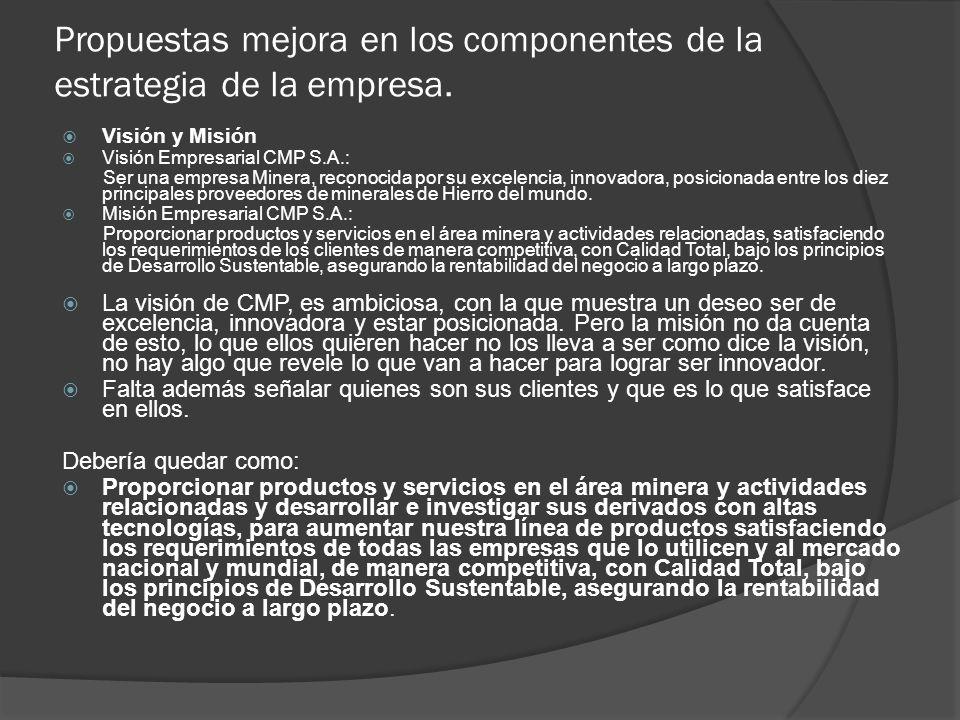 Propuestas mejora en los componentes de la estrategia de la empresa.