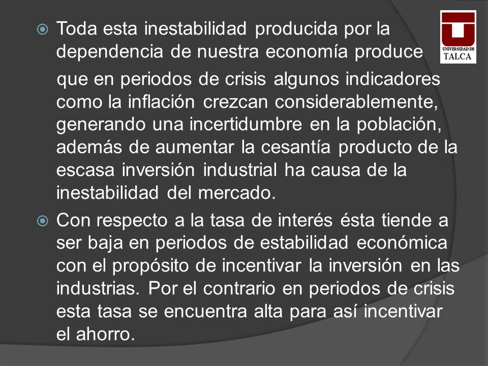 Toda esta inestabilidad producida por la dependencia de nuestra economía produce