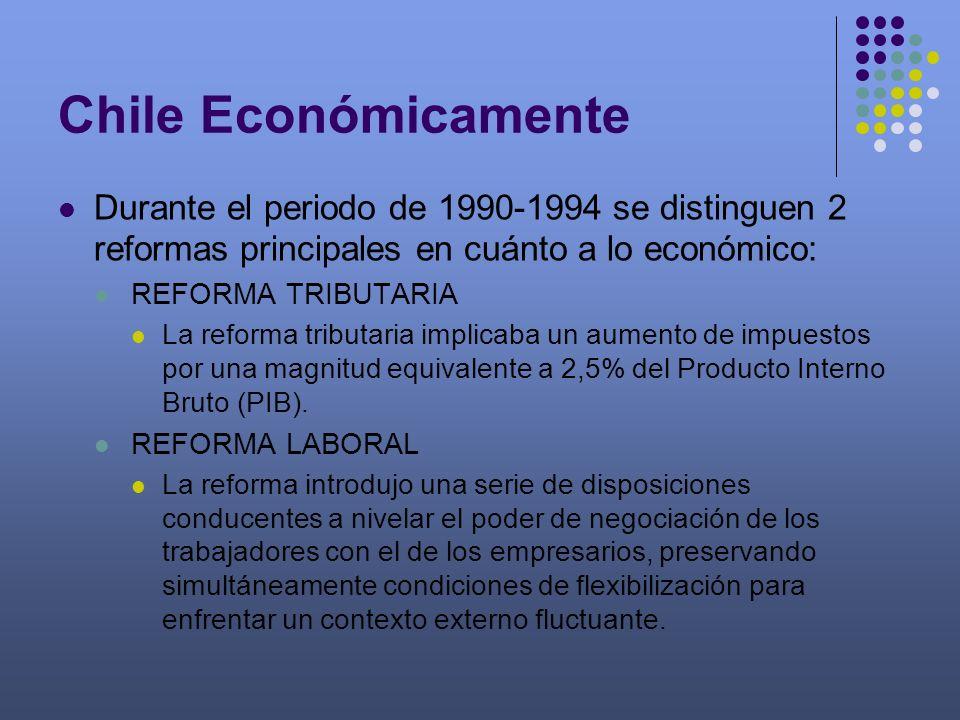 Chile Económicamente Durante el periodo de 1990-1994 se distinguen 2 reformas principales en cuánto a lo económico: