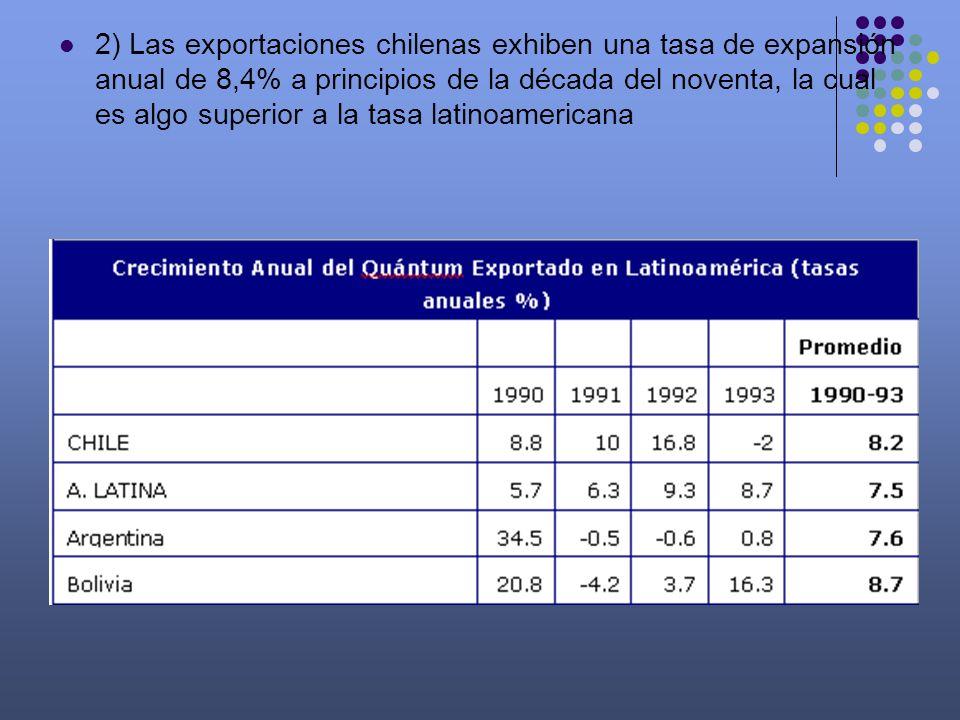 2) Las exportaciones chilenas exhiben una tasa de expansión anual de 8,4% a principios de la década del noventa, la cual es algo superior a la tasa latinoamericana