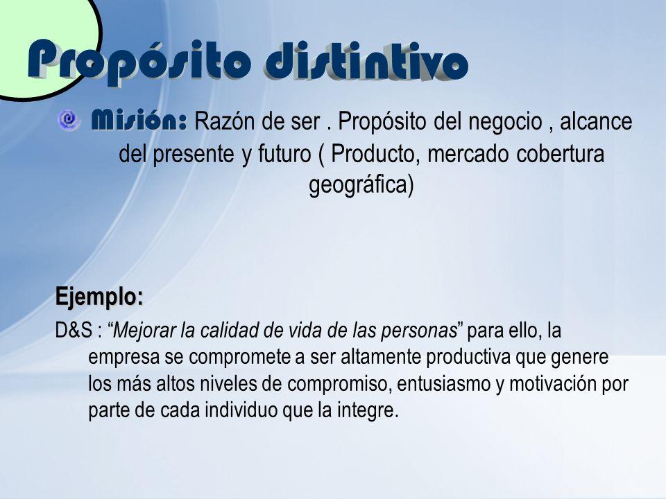 Propósito distintivo Misión: Razón de ser . Propósito del negocio , alcance del presente y futuro ( Producto, mercado cobertura geográfica)