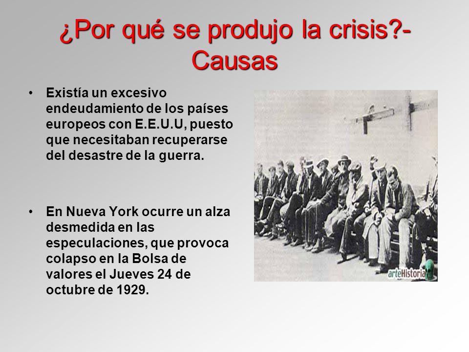 ¿Por qué se produjo la crisis - Causas