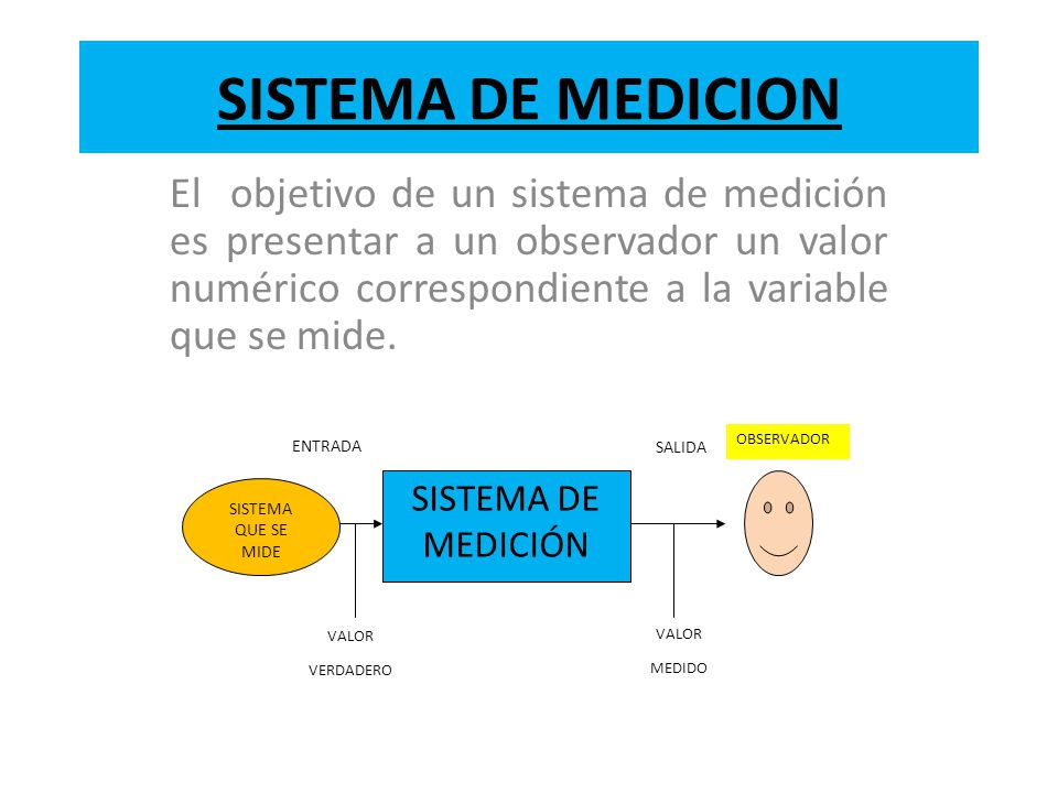 SISTEMA DE MEDICION El objetivo de un sistema de medición es presentar a un observador un valor numérico correspondiente a la variable que se mide.