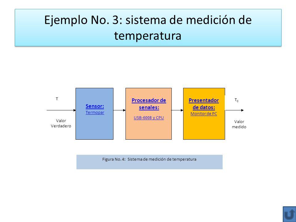 Ejemplo No. 3: sistema de medición de temperatura