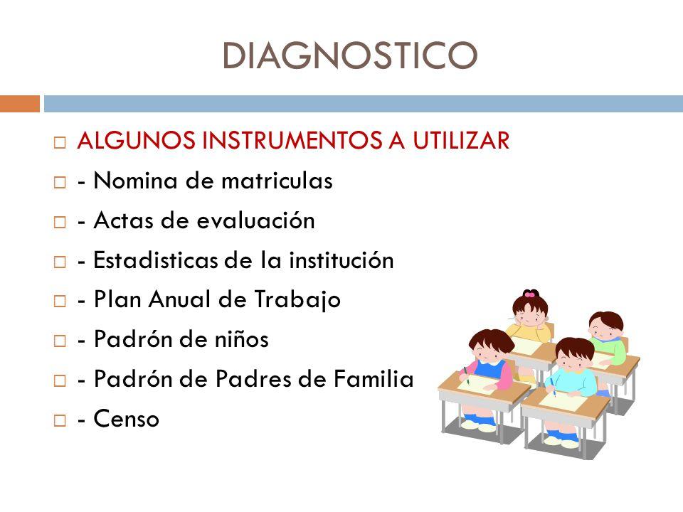 DIAGNOSTICO ALGUNOS INSTRUMENTOS A UTILIZAR - Nomina de matriculas