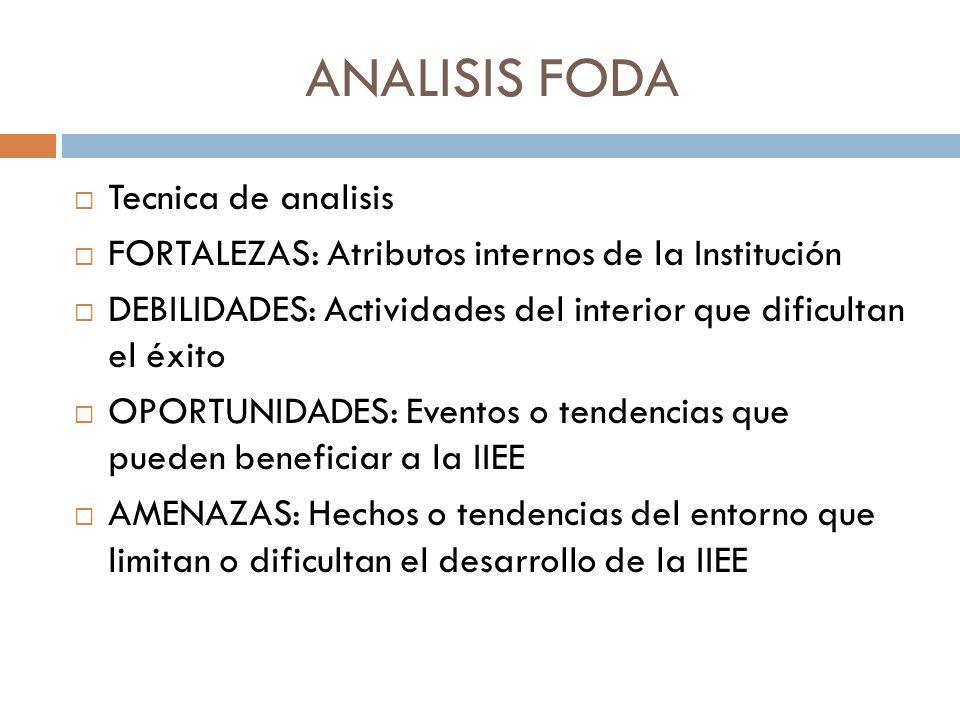 ANALISIS FODA Tecnica de analisis